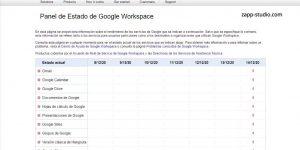 Servicios Google